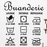 Buanderie Pictogrammes